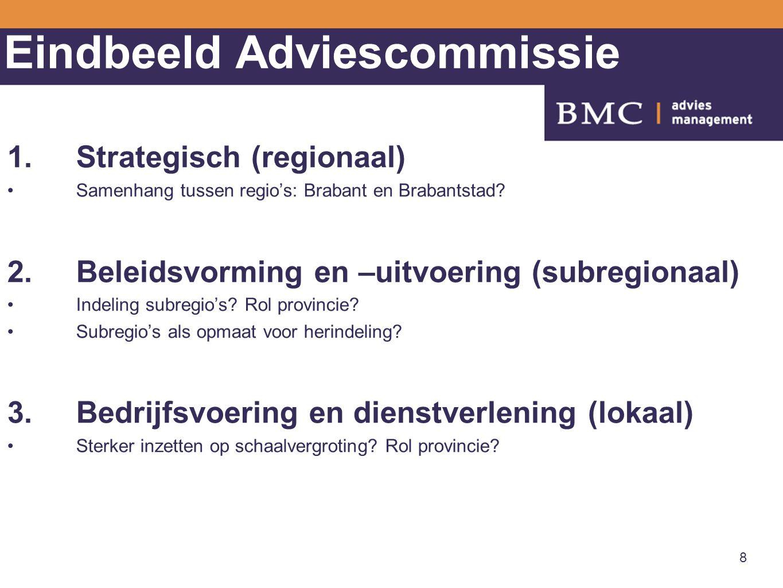 Eindbeeld Adviescommissie 1.Strategisch (regionaal) Samenhang tussen regio's: Brabant en Brabantstad.