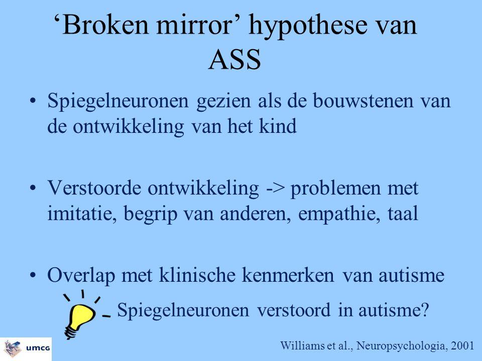'Broken mirror' hypothese van ASS Spiegelneuronen gezien als de bouwstenen van de ontwikkeling van het kind Verstoorde ontwikkeling -> problemen met i
