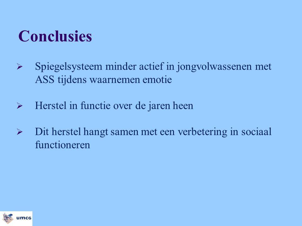 Conclusies  Spiegelsysteem minder actief in jongvolwassenen met ASS tijdens waarnemen emotie  Herstel in functie over de jaren heen  Dit herstel ha