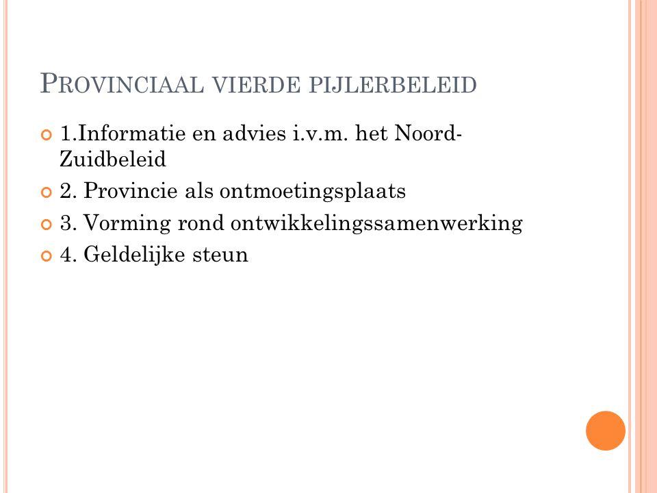 P ROVINCIAAL VIERDE PIJLERBELEID 1.Informatie en advies i.v.m.