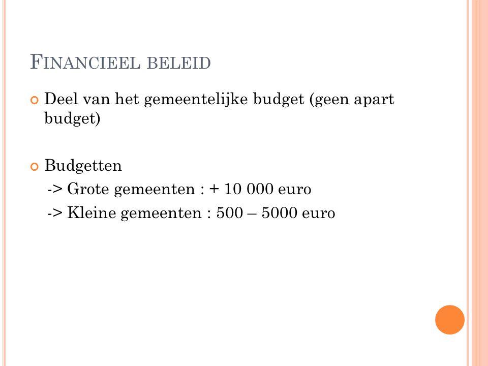 F INANCIEEL BELEID Deel van het gemeentelijke budget (geen apart budget) Budgetten -> Grote gemeenten : + 10 000 euro -> Kleine gemeenten : 500 – 5000 euro