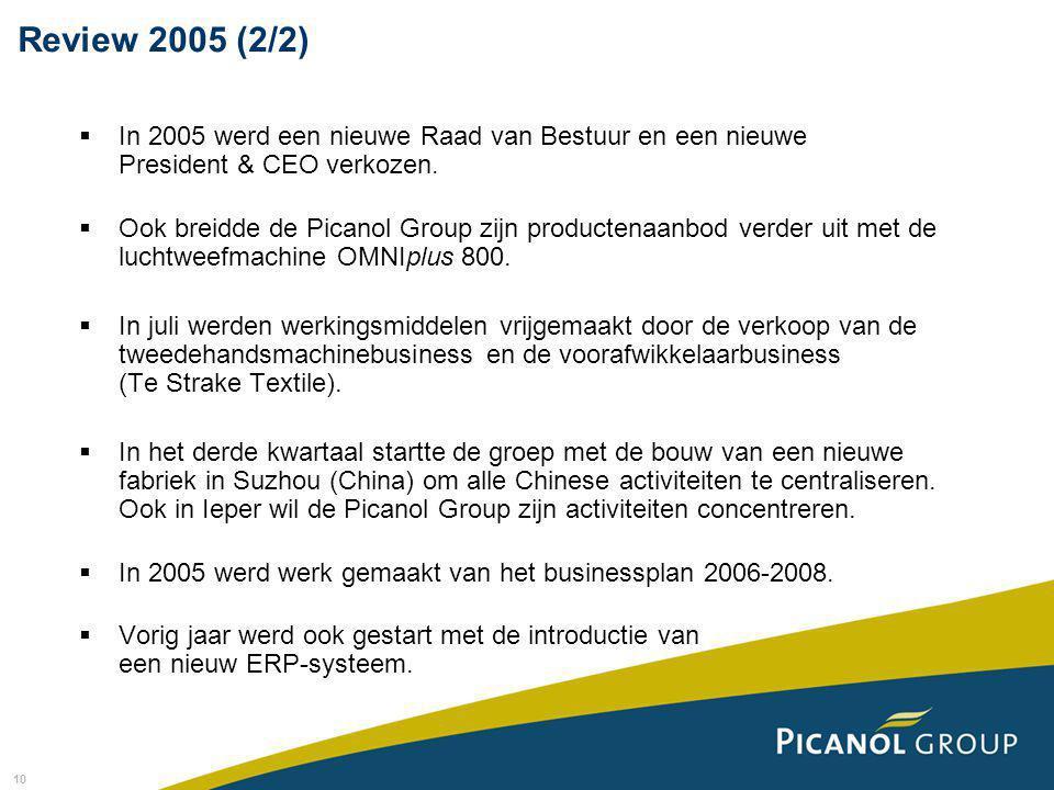 10  In 2005 werd een nieuwe Raad van Bestuur en een nieuwe President & CEO verkozen.  Ook breidde de Picanol Group zijn productenaanbod verder uit m