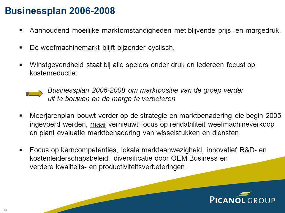 14 Businessplan 2006-2008  Aanhoudend moeilijke marktomstandigheden met blijvende prijs- en margedruk.  De weefmachinemarkt blijft bijzonder cyclisc