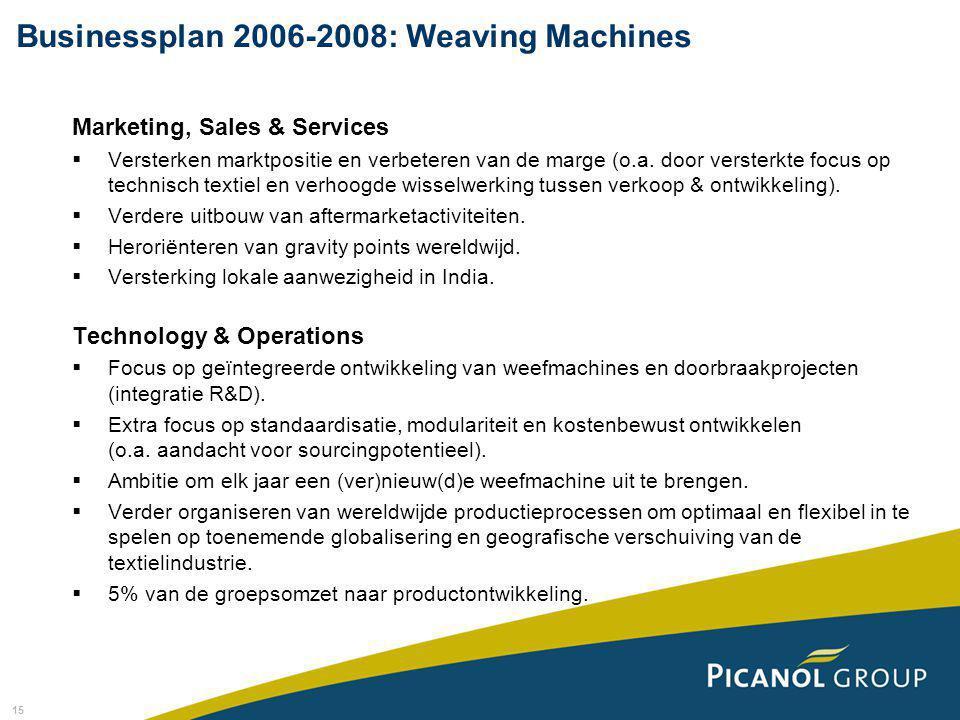 15 Marketing, Sales & Services  Versterken marktpositie en verbeteren van de marge (o.a. door versterkte focus op technisch textiel en verhoogde wiss