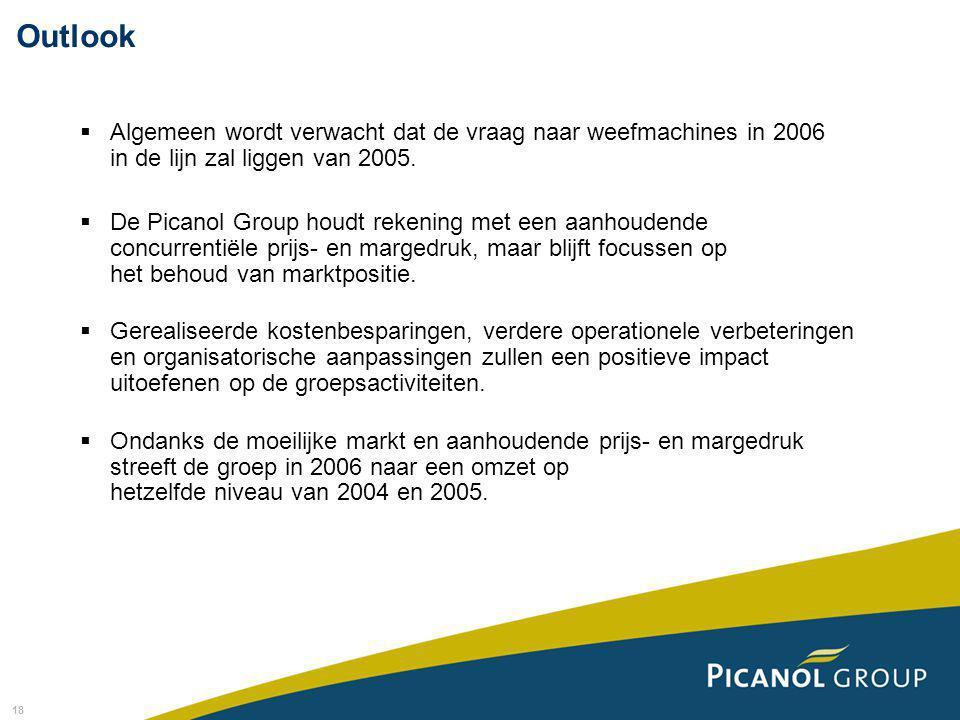 18  Algemeen wordt verwacht dat de vraag naar weefmachines in 2006 in de lijn zal liggen van 2005.  De Picanol Group houdt rekening met een aanhoude