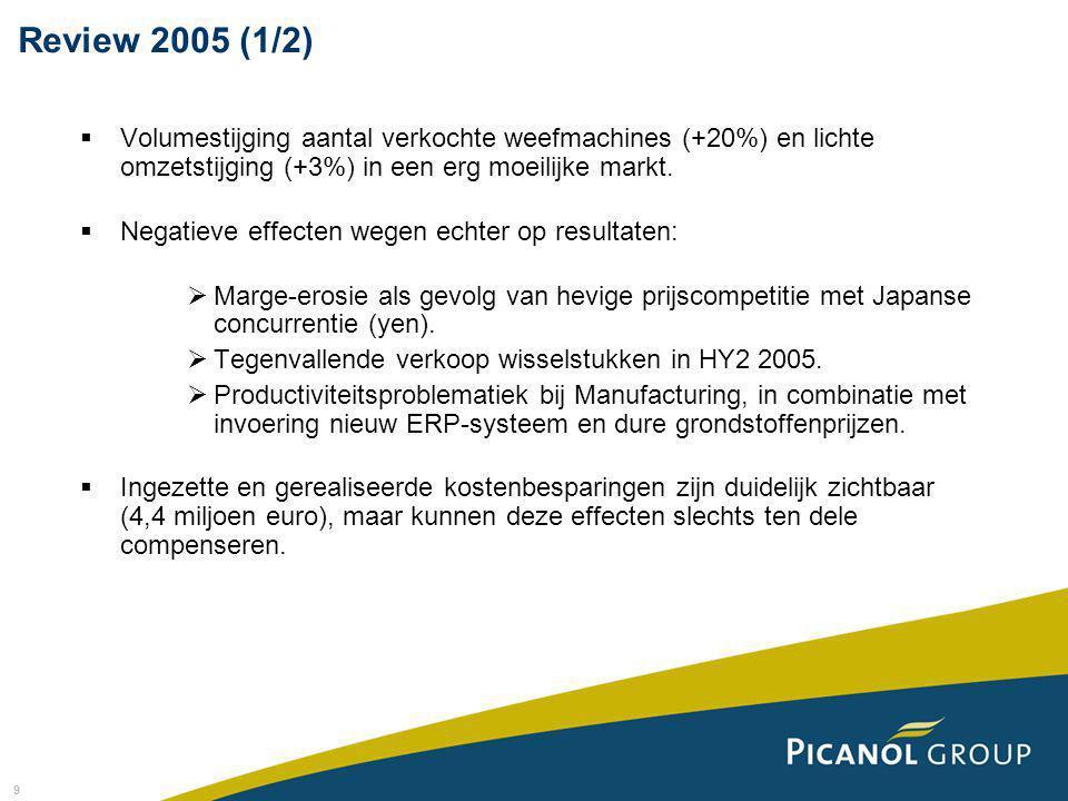 9  Volumestijging aantal verkochte weefmachines (+20%) en lichte omzetstijging (+3%) in een erg moeilijke markt.  Negatieve effecten wegen echter op