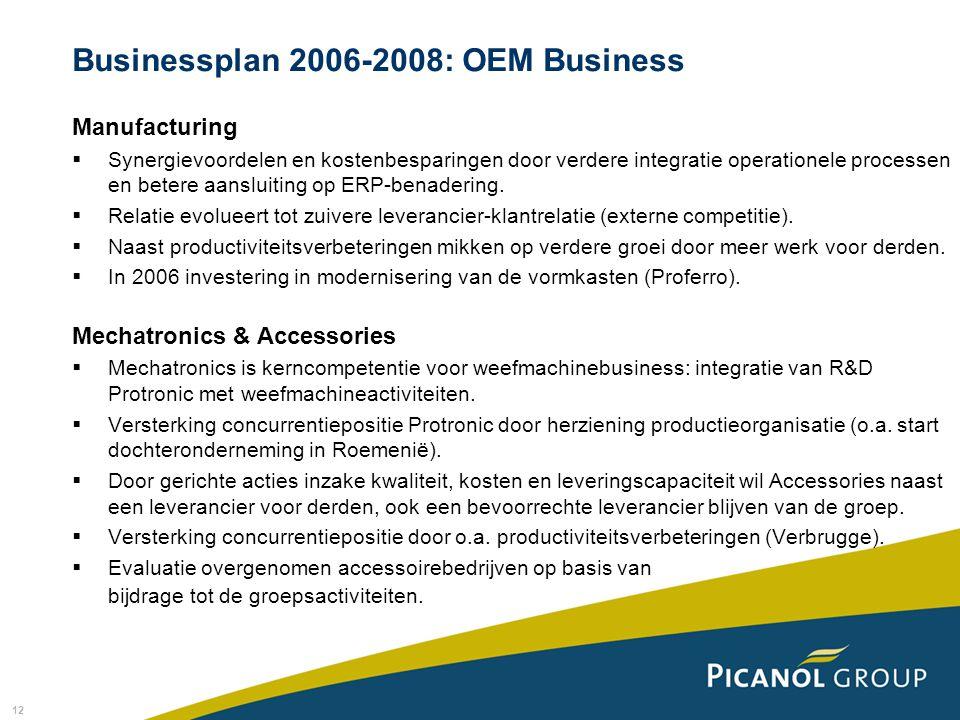 12 Manufacturing  Synergievoordelen en kostenbesparingen door verdere integratie operationele processen en betere aansluiting op ERP-benadering.