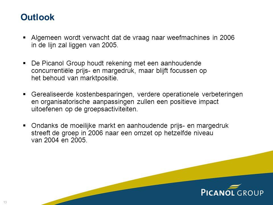 13  Algemeen wordt verwacht dat de vraag naar weefmachines in 2006 in de lijn zal liggen van 2005.