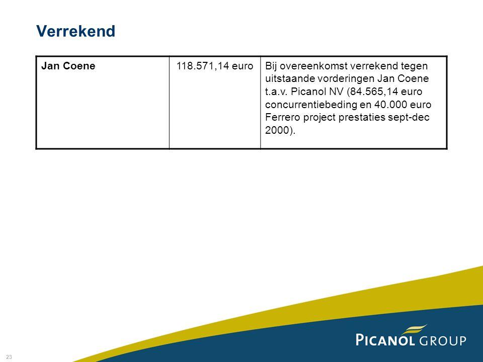23 Verrekend Jan Coene118.571,14 euroBij overeenkomst verrekend tegen uitstaande vorderingen Jan Coene t.a.v.