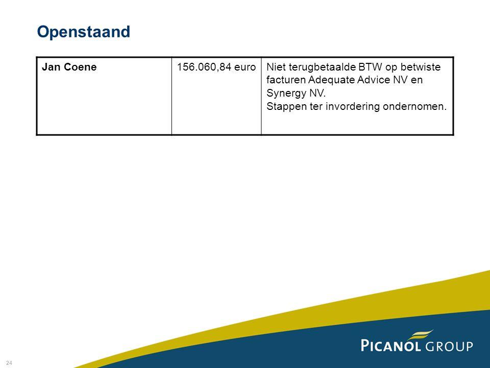 24 Openstaand Jan Coene156.060,84 euroNiet terugbetaalde BTW op betwiste facturen Adequate Advice NV en Synergy NV.