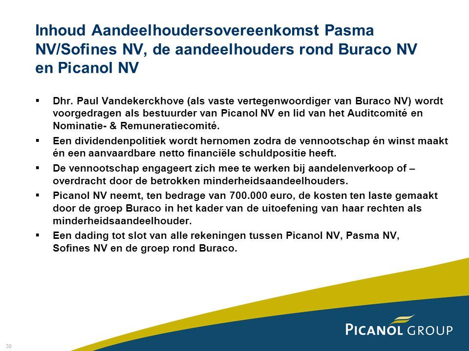 30 Inhoud Aandeelhoudersovereenkomst Pasma NV/Sofines NV, de aandeelhouders rond Buraco NV en Picanol NV  Dhr.