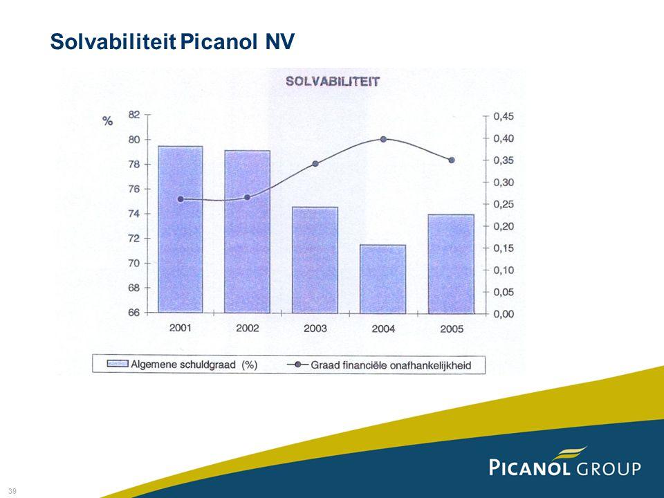 39 Solvabiliteit Picanol NV