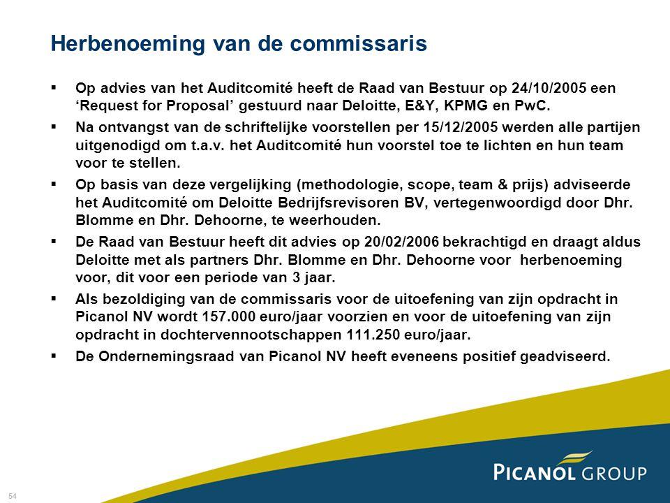 54 Herbenoeming van de commissaris  Op advies van het Auditcomité heeft de Raad van Bestuur op 24/10/2005 een 'Request for Proposal' gestuurd naar Deloitte, E&Y, KPMG en PwC.