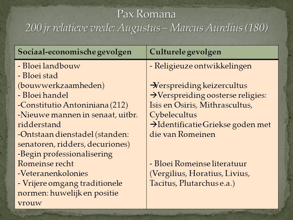Sociaal-economische gevolgenCulturele gevolgen - Bloei landbouw - Bloei stad (bouwwerkzaamheden) - Bloei handel -Constitutio Antoniniana (212) -Nieuwe mannen in senaat, uitbr.