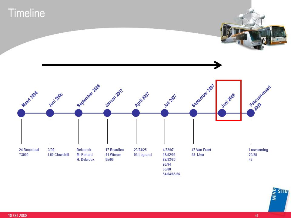 718.06.2008 En journée Overdag 3 Gare du Nord / Noordstation – Churchill 4 Esplanade – Stalle P Vitesse, régularité, fréquences élevées Snelheid, regelmaat, hoge frequenties