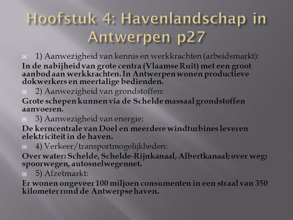 1) Aanwezigheid van kennis en werkkrachten (arbeidsmarkt): In de nabijheid van grote centra (Vlaamse Ruit) met een groot aanbod aan werkkrachten. In