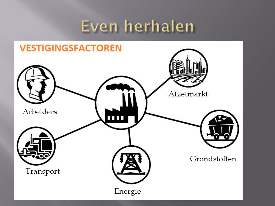 Arbeiders Transport Energie Grondstoffen Afzetmarkt
