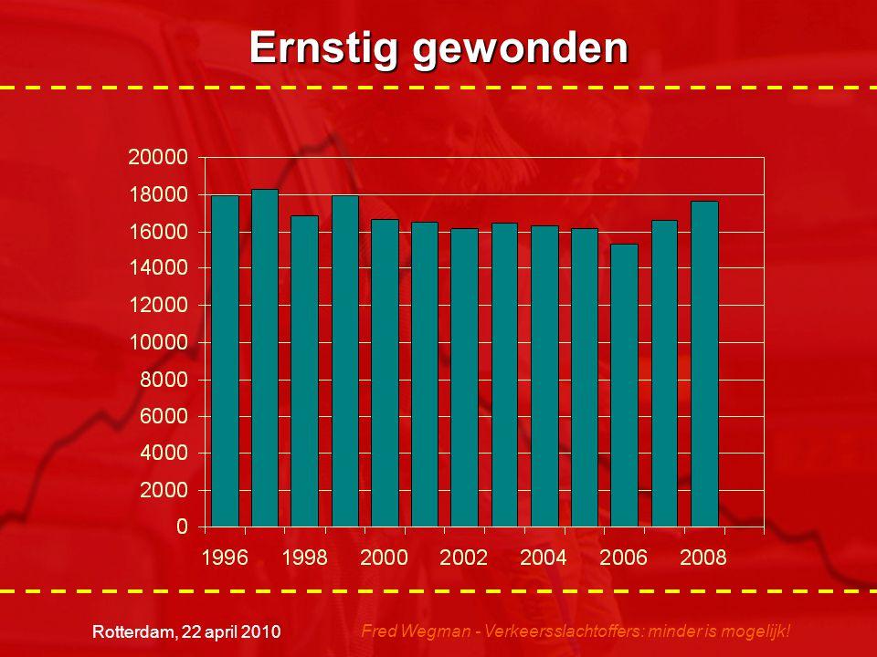 Fred Wegman - Verkeersslachtoffers: minder is mogelijk! Rotterdam, 22 april 2010 Ernstig gewonden