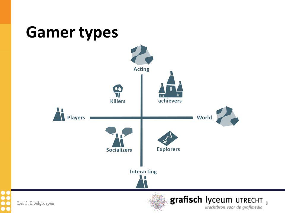 9 MDA framework QA Metrics (Paper) prototyping Gamer types Maaltijdsalades