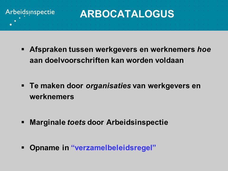 ARBOCATALOGUS  Afspraken tussen werkgevers en werknemers hoe aan doelvoorschriften kan worden voldaan  Te maken door organisaties van werkgevers en