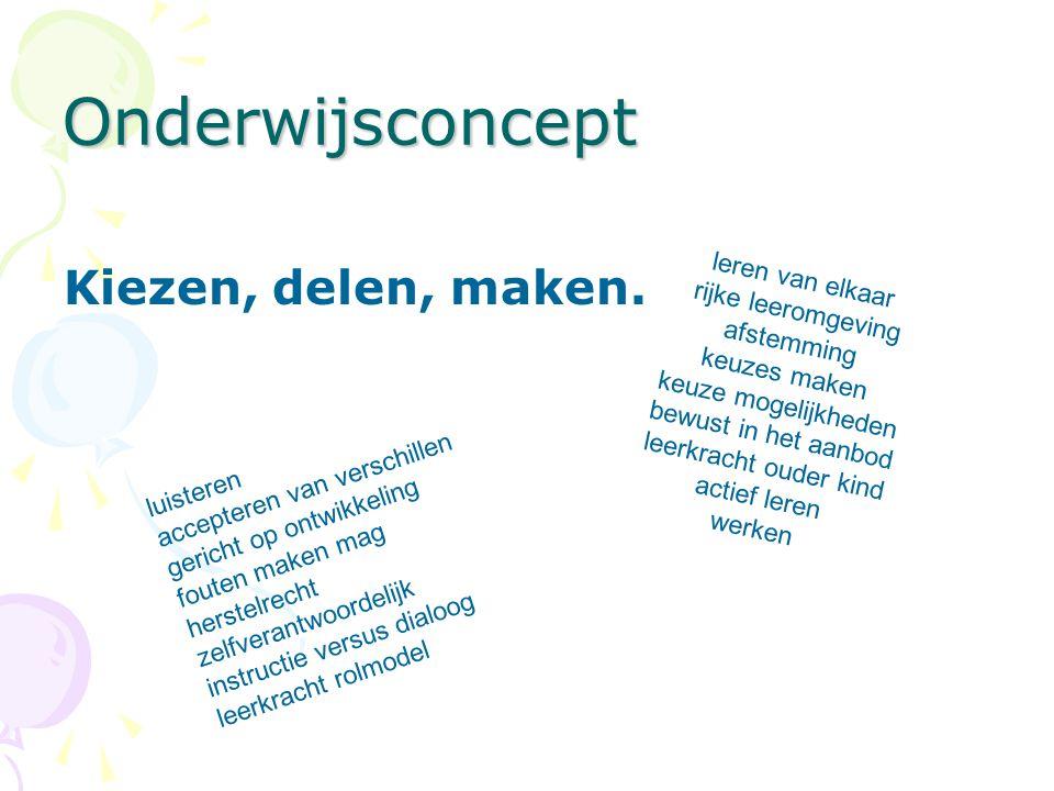 Onderwijsconcept Kiezen, delen, maken.