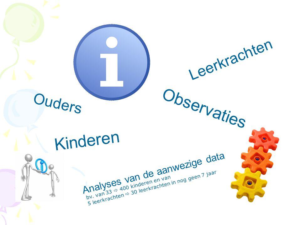 Ouders Kinderen Leerkrachten Observaties Analyses van de aanwezige data bv.