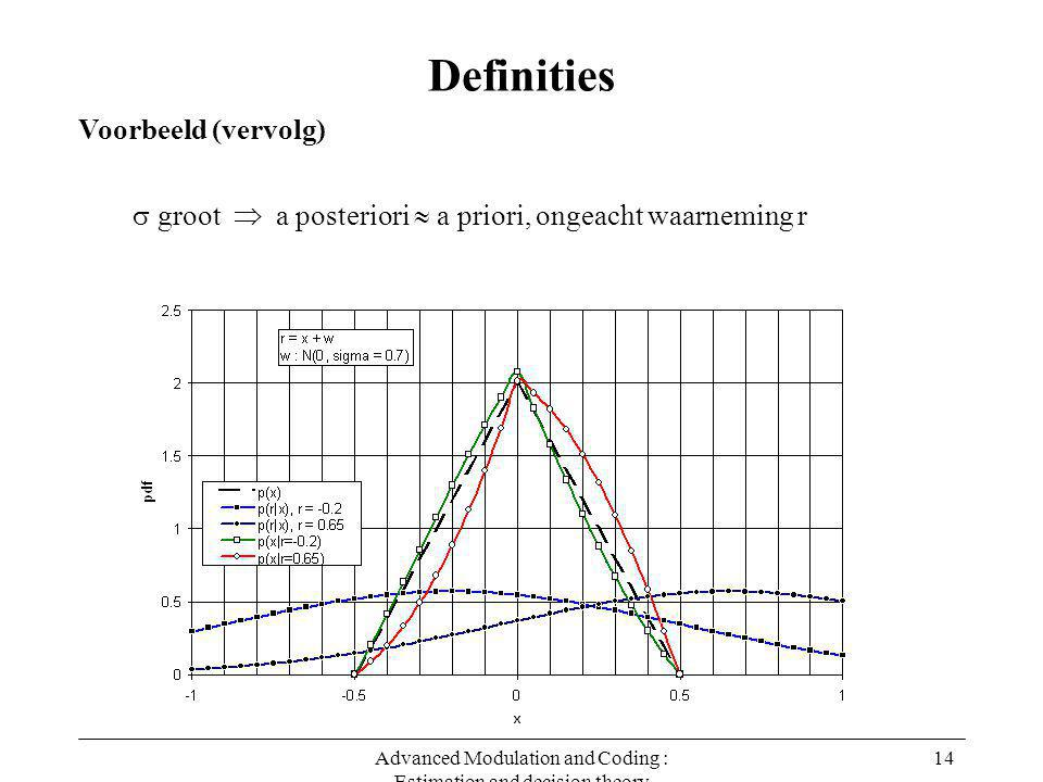Advanced Modulation and Coding : Estimation and decision theory 14 Definities Voorbeeld (vervolg)  groot  a posteriori  a priori, ongeacht waarneming r