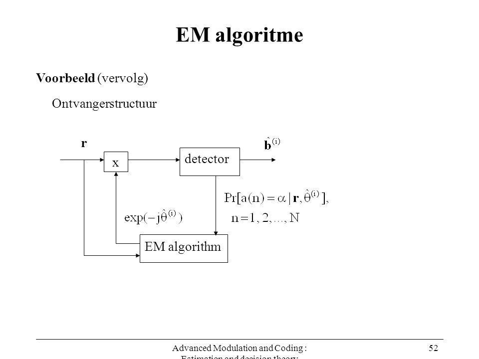 Advanced Modulation and Coding : Estimation and decision theory 52 EM algoritme Voorbeeld (vervolg) Ontvangerstructuur detector x r EM algorithm