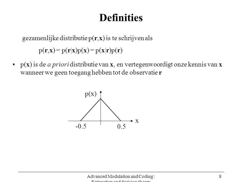 Advanced Modulation and Coding : Estimation and decision theory 39 Decodering bij transmissie over AWGN kanaal 2) MAP (ML) detectie van b i (i = 1,..., k) - som van 2 k-1 termen  in het algemeen : complexiteit ~ 2 k - eenvoudige (benaderde) berekening mogelijk via factorgraaf (zie later) i = 1,..., k k zeer eenvoudige maximalisaties (b i kan slechts twee waarden aannemen)