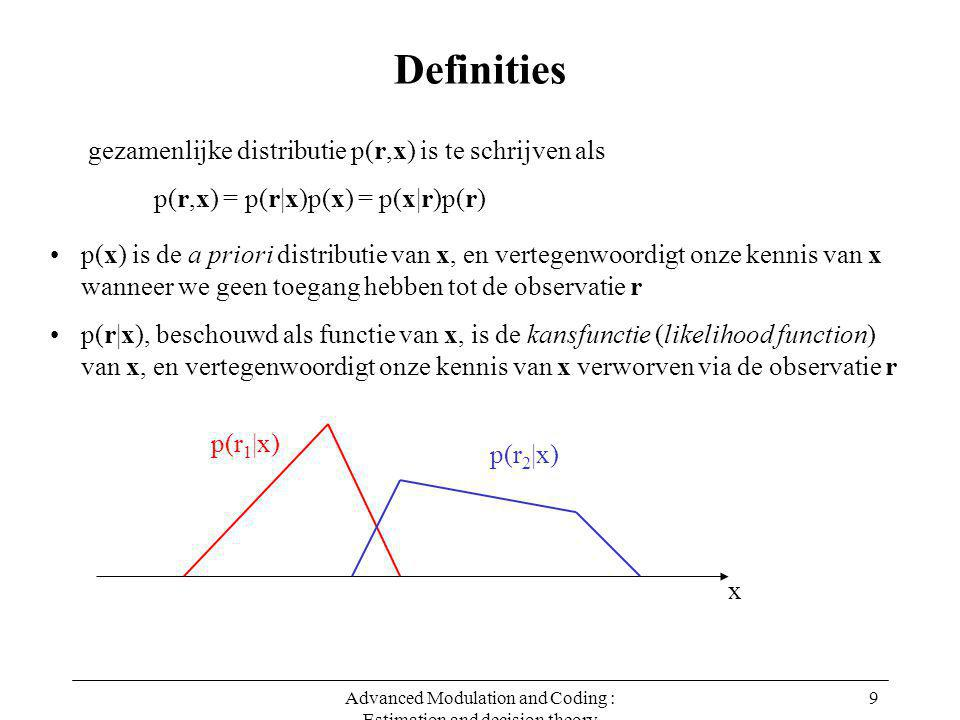 Advanced Modulation and Coding : Estimation and decision theory 20 Detectie MAP detectie van x j (j = 1,..., J) minimaliseert gemiddelde foutprobabiliteit m.b.t.