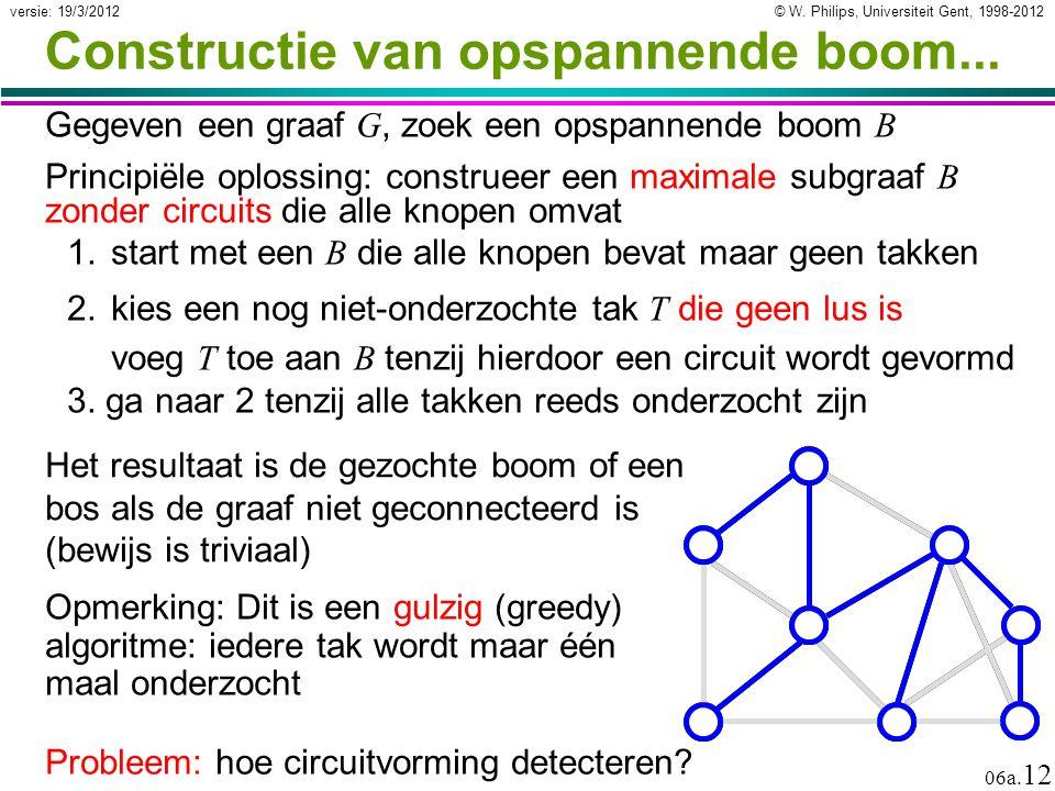 © W. Philips, Universiteit Gent, 1998-2012 versie: 19/3/2012 06a. 12 Constructie van opspannende boom... Gegeven een graaf G, zoek een opspannende boo