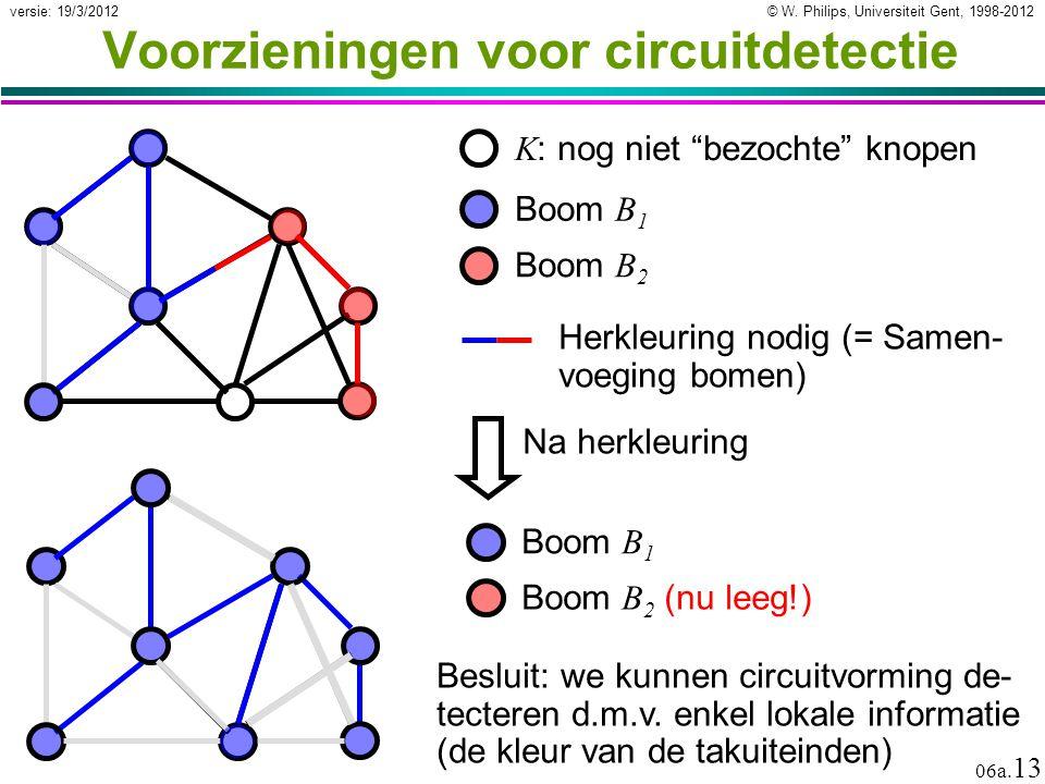 """© W. Philips, Universiteit Gent, 1998-2012 versie: 19/3/2012 06a. 13 Voorzieningen voor circuitdetectie K : nog niet """"bezochte"""" knopen Boom B 1 Boom B"""