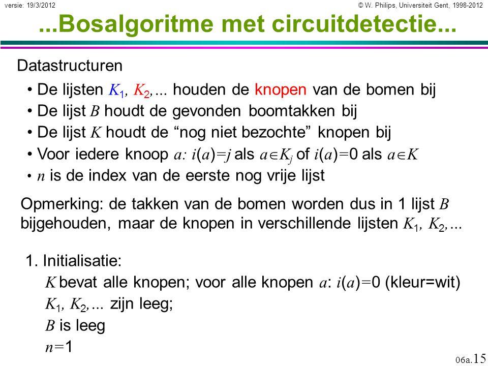 © W. Philips, Universiteit Gent, 1998-2012 versie: 19/3/2012 06a. 15...Bosalgoritme met circuitdetectie... Datastructuren 1. Initialisatie: K bevat al
