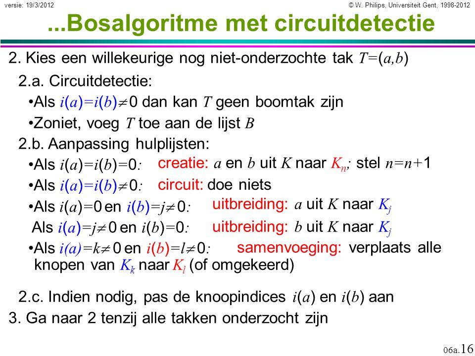 © W. Philips, Universiteit Gent, 1998-2012 versie: 19/3/2012 06a. 16...Bosalgoritme met circuitdetectie 2.a. Circuitdetectie: Als i ( a ) =i ( b )  0