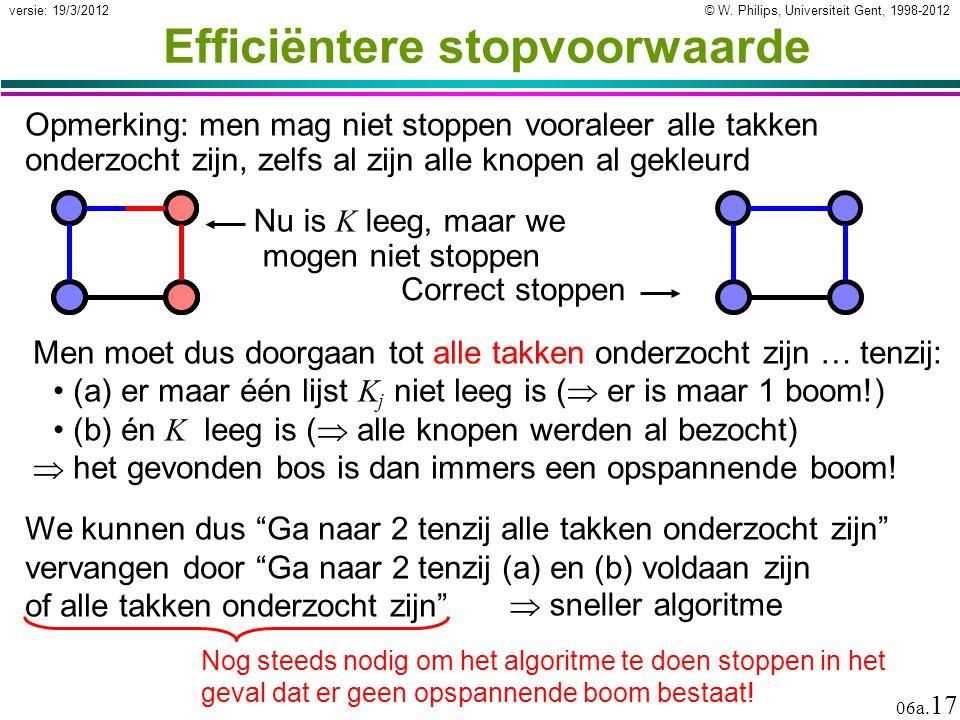 © W. Philips, Universiteit Gent, 1998-2012 versie: 19/3/2012 06a. 17 Efficiëntere stopvoorwaarde Men moet dus doorgaan tot alle takken onderzocht zijn