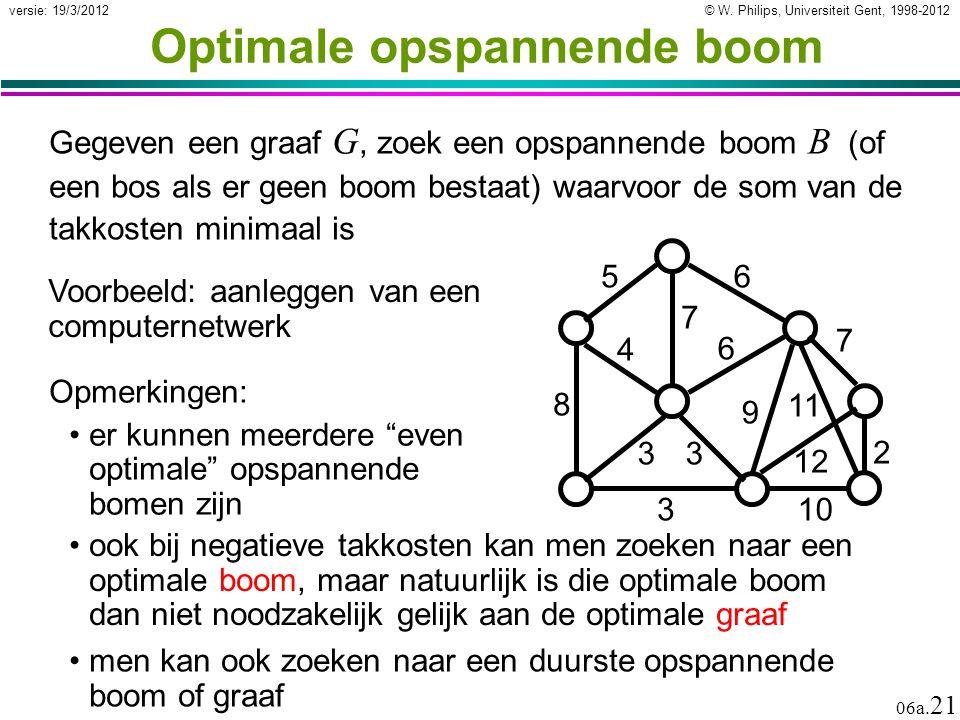 © W. Philips, Universiteit Gent, 1998-2012 versie: 19/3/2012 06a. 21 Optimale opspannende boom Gegeven een graaf G, zoek een opspannende boom B (of ee