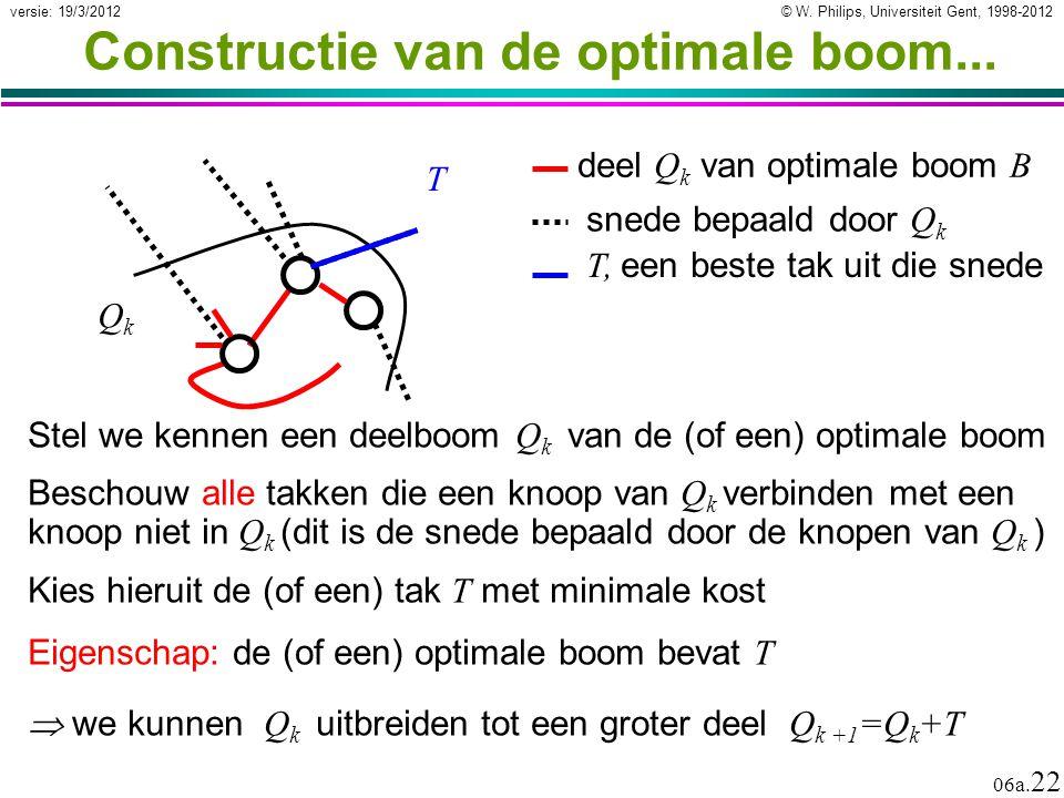 © W. Philips, Universiteit Gent, 1998-2012 versie: 19/3/2012 06a. 22 Constructie van de optimale boom... Stel we kennen een deelboom Q k van de (of ee