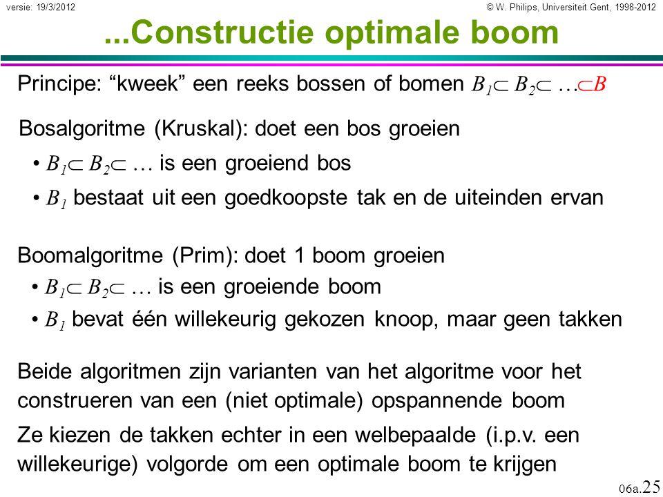 © W. Philips, Universiteit Gent, 1998-2012 versie: 19/3/2012 06a. 25...Constructie optimale boom Bosalgoritme (Kruskal): doet een bos groeien B 1  B