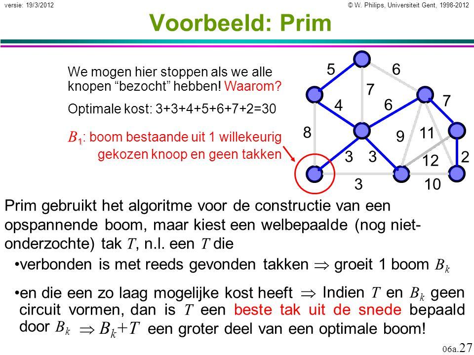 © W. Philips, Universiteit Gent, 1998-2012 versie: 19/3/2012 06a. 27  Indien T en B k geen circuit vormen, dan is T een beste tak uit de snede bepaal