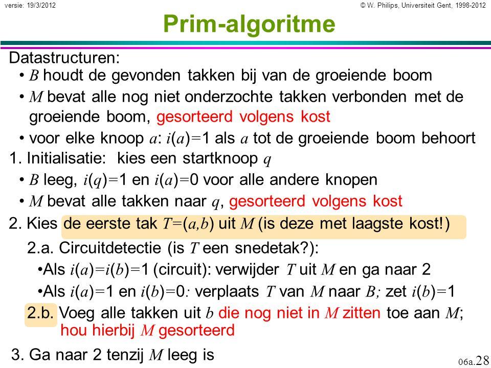 © W. Philips, Universiteit Gent, 1998-2012 versie: 19/3/2012 06a. 28 Prim-algoritme 2.a. Circuitdetectie (is T een snedetak?): Als i ( a ) =i ( b ) =
