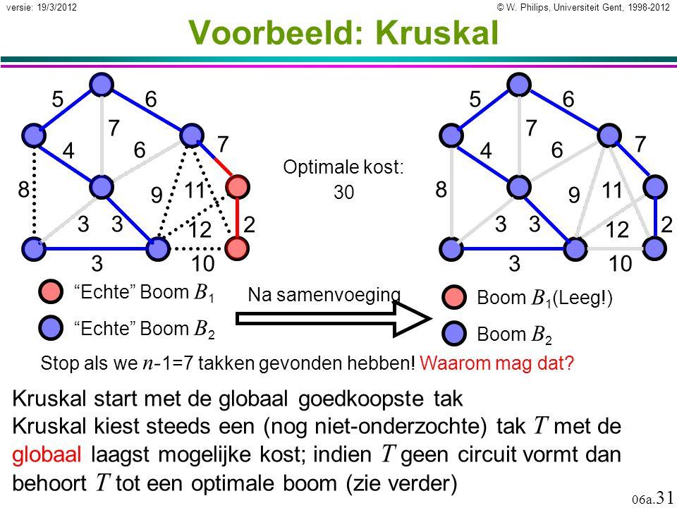 © W. Philips, Universiteit Gent, 1998-2012 versie: 19/3/2012 06a. 31 Kruskal start met de globaal goedkoopste tak Kruskal kiest steeds een (nog niet-o