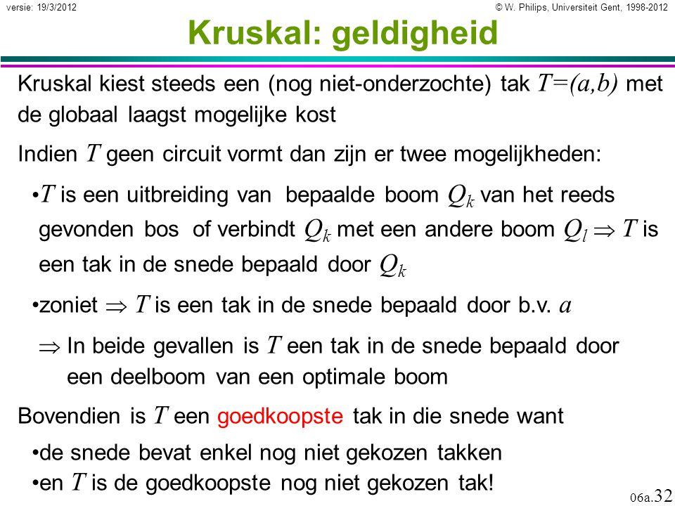 © W. Philips, Universiteit Gent, 1998-2012 versie: 19/3/2012 06a. 32 Kruskal: geldigheid Kruskal kiest steeds een (nog niet-onderzochte) tak T=(a,b) m