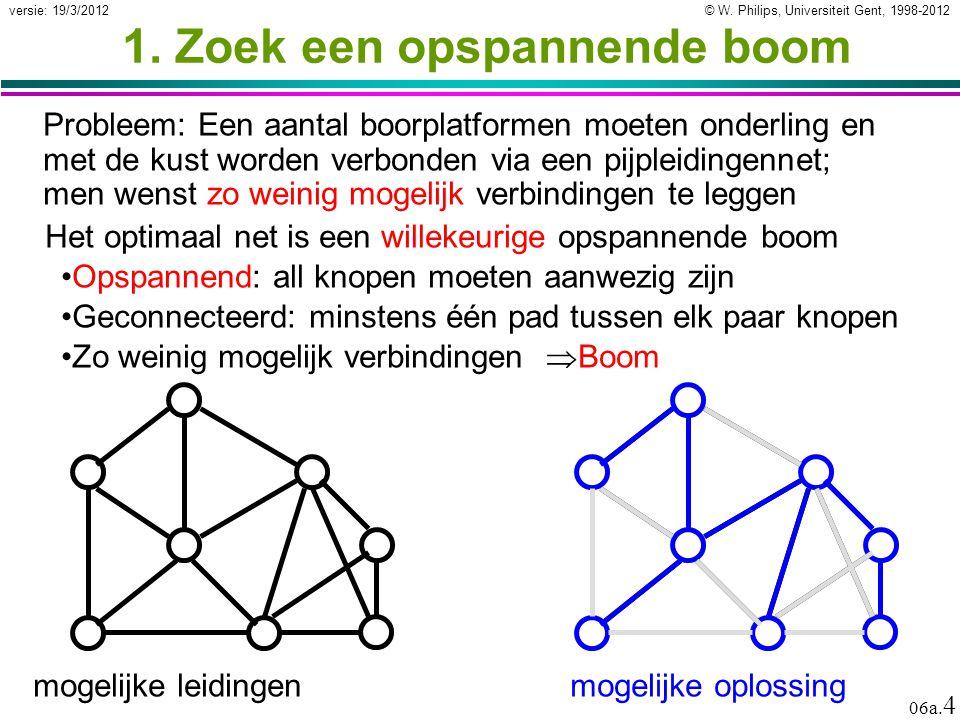 © W. Philips, Universiteit Gent, 1998-2012 versie: 19/3/2012 06a. 4 mogelijke leidingen 1. Zoek een opspannende boom mogelijke oplossing Het optimaal