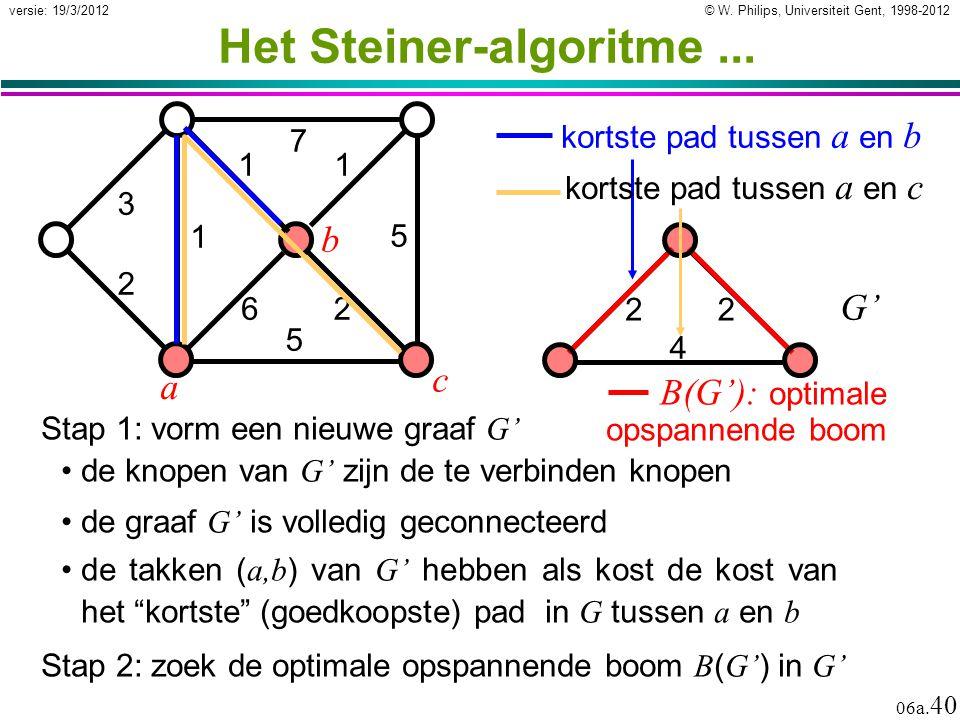 © W. Philips, Universiteit Gent, 1998-2012 versie: 19/3/2012 06a. 40 Het Steiner-algoritme... Stap 1: vorm een nieuwe graaf G' de knopen van G' zijn d