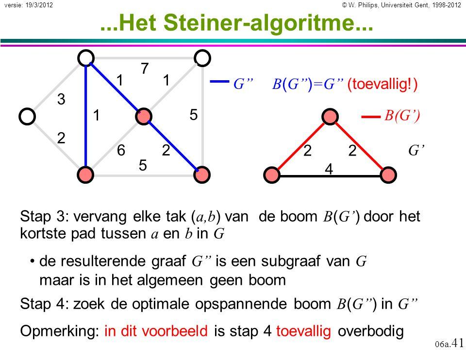© W. Philips, Universiteit Gent, 1998-2012 versie: 19/3/2012 06a. 41...Het Steiner-algoritme... Stap 3: vervang elke tak ( a,b ) van de boom B ( G' )