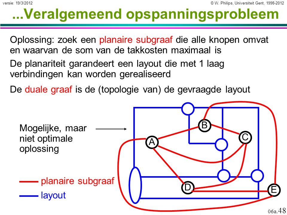© W. Philips, Universiteit Gent, 1998-2012 versie: 19/3/2012 06a. 48...Veralgemeend opspanningsprobleem Oplossing: zoek een planaire subgraaf die alle