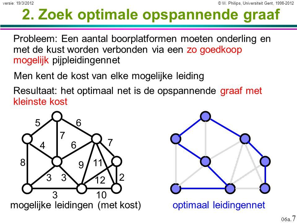 © W. Philips, Universiteit Gent, 1998-2012 versie: 19/3/2012 06a. 7 mogelijke leidingen (met kost) 56 7 4 8 33 310 12 11 2 7 6 9 2. Zoek optimale opsp
