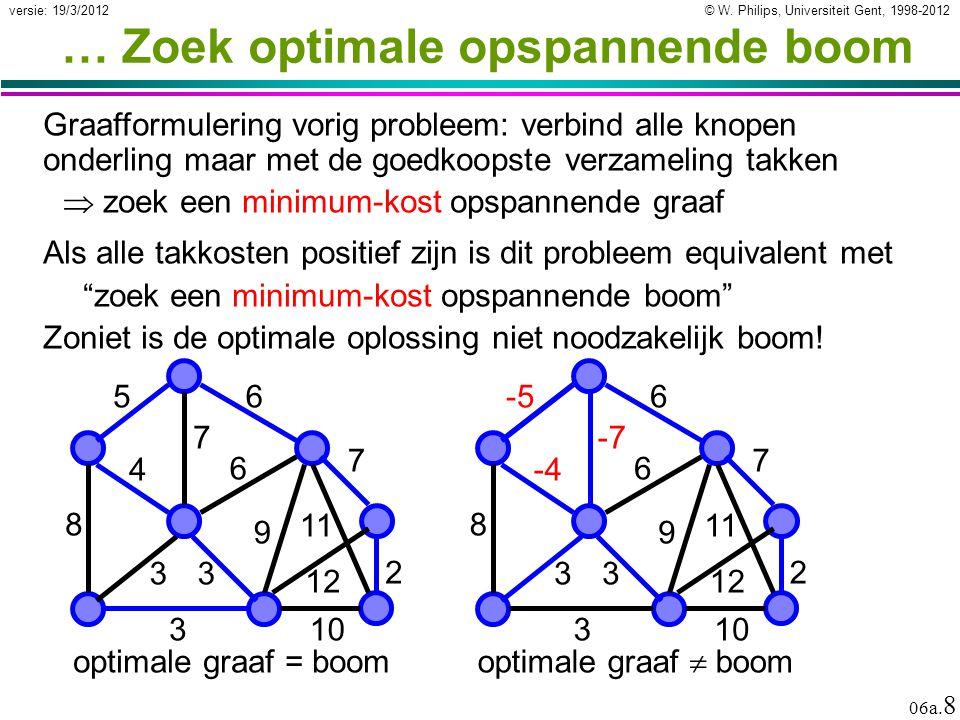 © W. Philips, Universiteit Gent, 1998-2012 versie: 19/3/2012 06a. 8 optimale graaf = boom 56 7 4 8 33 310 12 11 2 7 6 9 … Zoek optimale opspannende bo