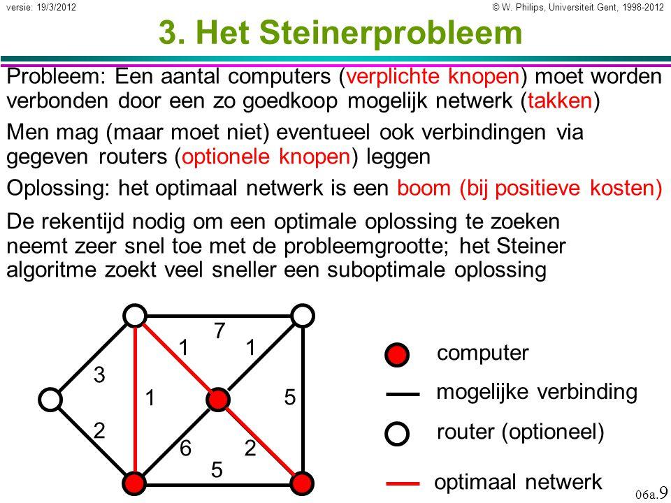 © W. Philips, Universiteit Gent, 1998-2012 versie: 19/3/2012 06a. 9 2 5 6 3. Het Steinerprobleem Men mag (maar moet niet) eventueel ook verbindingen v