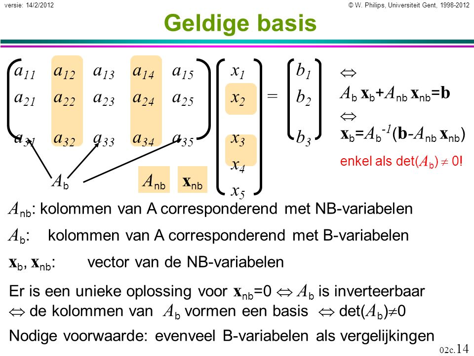 © W. Philips, Universiteit Gent, 1998-2012versie: 14/2/2012 02c. 14 x nb A nb a 11 a 12 a 13 a 14 a 15 x 1 b 1 a 21 a 22 a 23 a 24 a 25 x 2 =b 2 a 31
